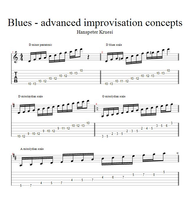 Blues - Advanced Improvisation Concepts - Guitar Metal